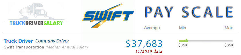 Swift Transportation Pay Scale