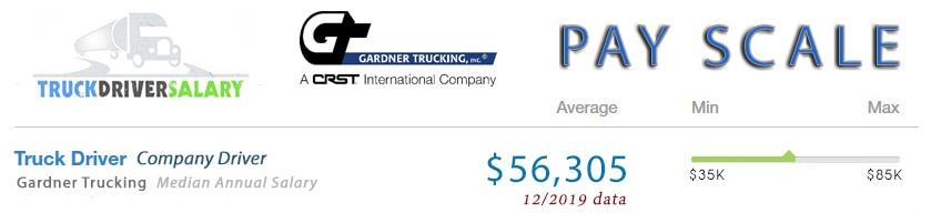 Gardner Trucking Pay