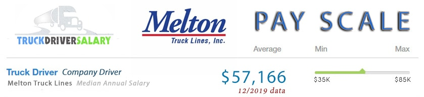 Melton Truck Lines Pay