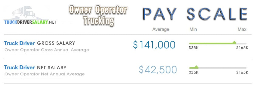 Image Result For How Much Does A Truck Driver Make
