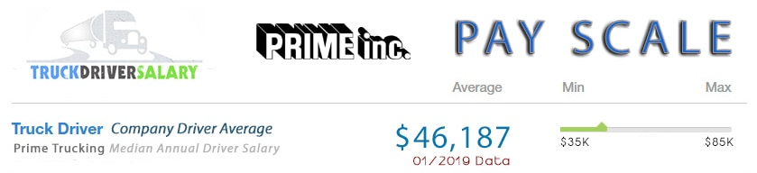 Prime Inc Pay Scale For Drivers