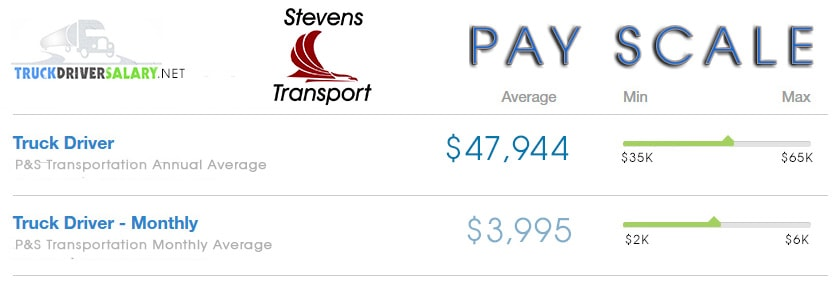 Stevens Transport Pay Scale