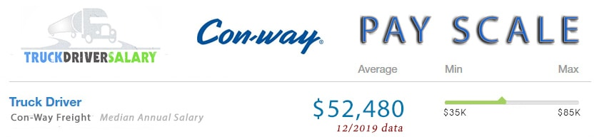 conway freight pay for drivers