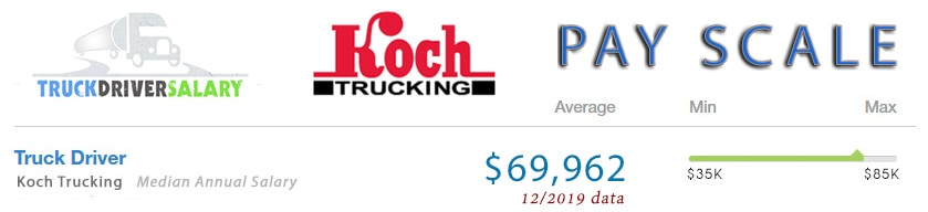 koch trucking salary