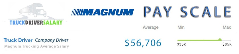 Magnum Trucking Pay