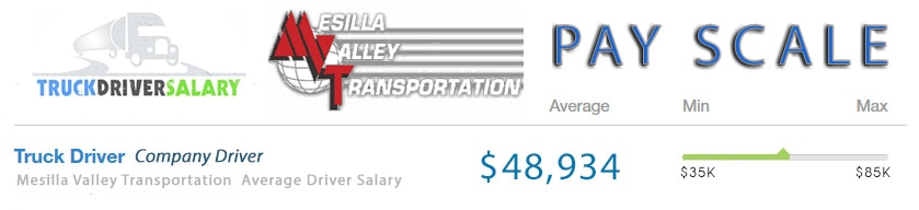 Mesilla Valley Transportation Pay Scale