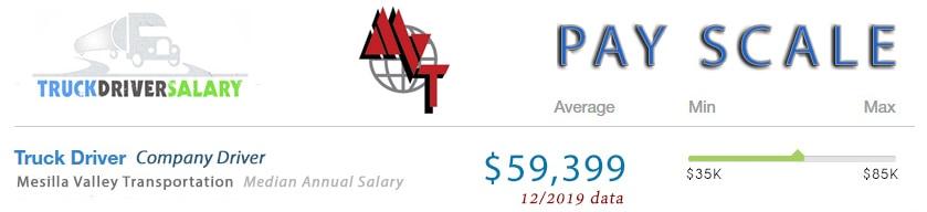 mesilla valley transportation salary