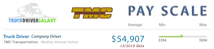 TMC Transportation Driver Pay
