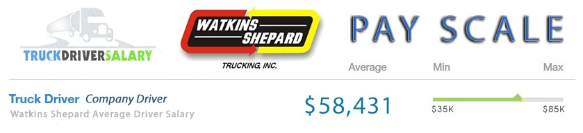 watkins shepard pay scale