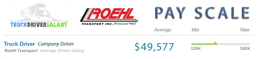 Roehl Transport Truck Driver Salary Info
