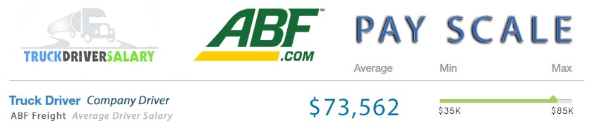 ABF Freigth Payscale