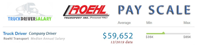 roehl transport pay