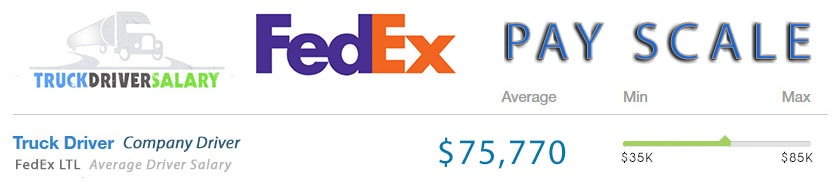 FedEx LTL Driver Pay
