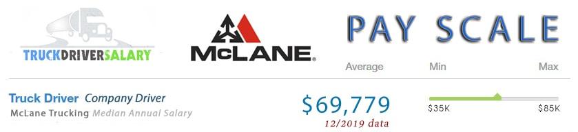 McLane Trucking Salary