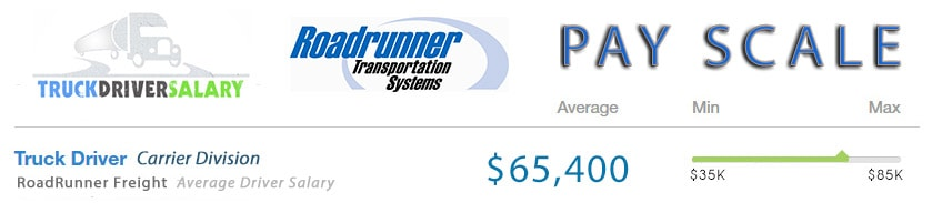RoadRunner Freight Payscale