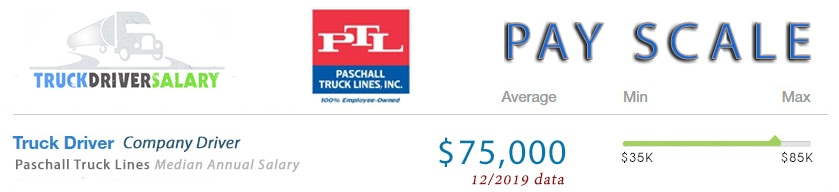 ptl trucking pay