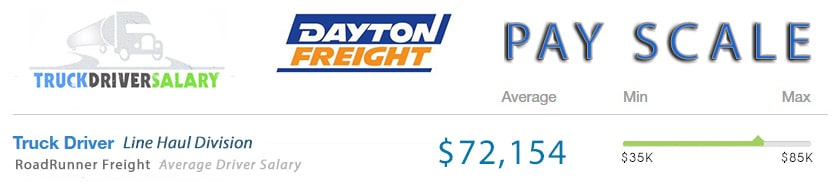 Dayton Freight Pay Scale