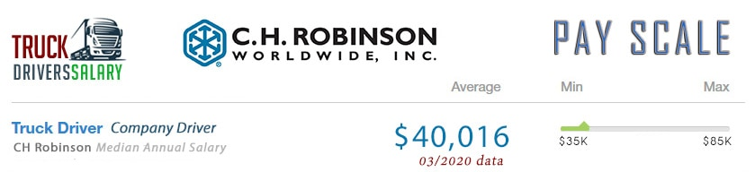 CH Robinson Trucking Company Pay