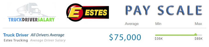 Estes Trucking Pay Scale
