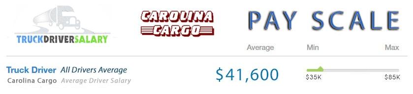 Carolina Cargo Pay Scale