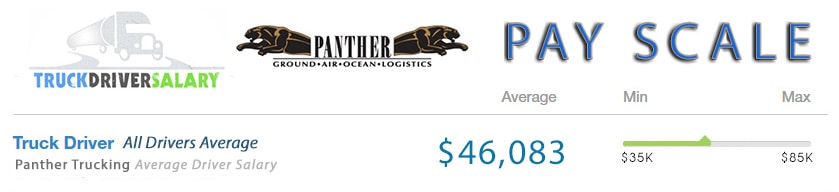 Panther Trucking Pay Scale