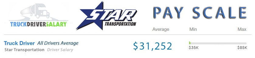 Star Transportation Pay Scale