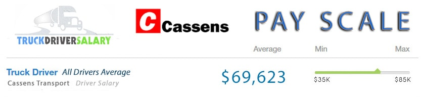 Cassens Transport Pay Scale