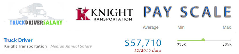 Knight Transportation Pay