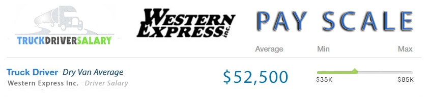 Western Express Inc Pay Scale