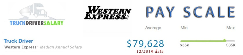 western express pay