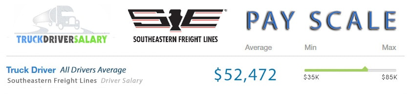 Southeastern Freight Lines Pay Scale