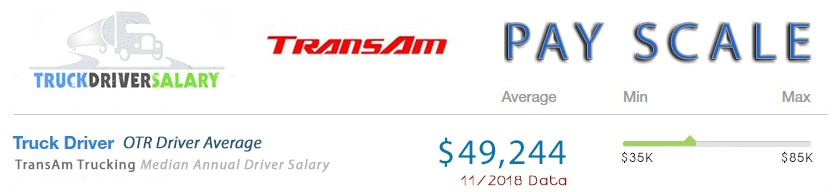 TransAm Trucking Pay