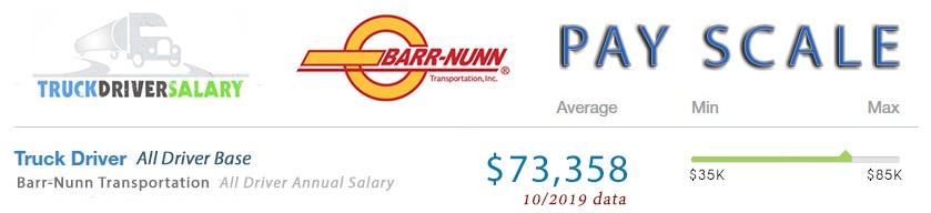 Nunn Transportation Pay Scale