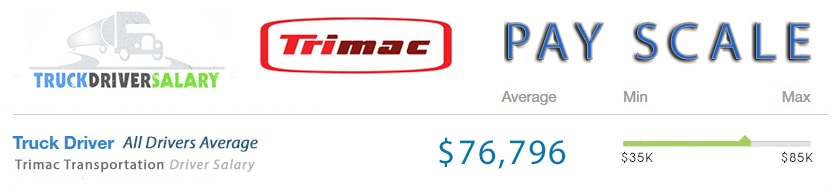Trimac Transporation Pay