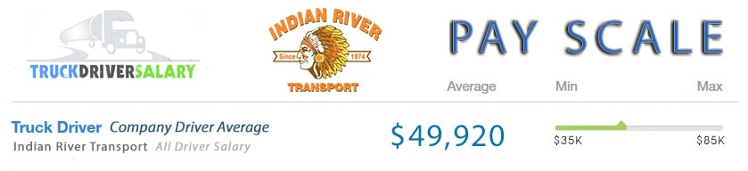 Indian River Transport Driver Salary