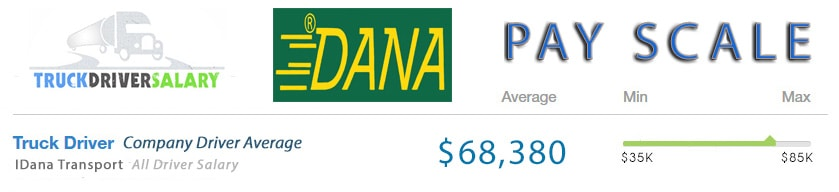 dana transport pay scale