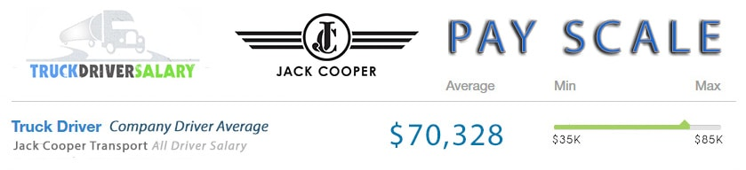Jack Cooper Transport Trucker Pay