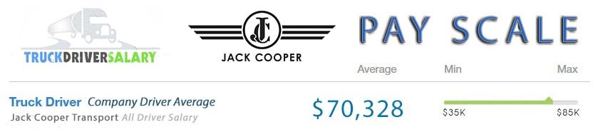 Jack Cooper Transport Trucker Pay