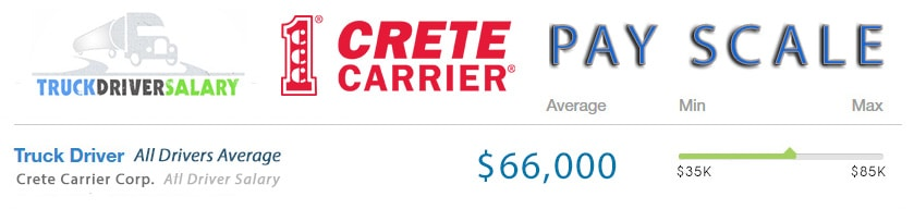 Crete Carrier Pay Scale