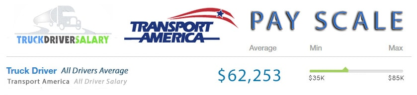 Transport America Pay