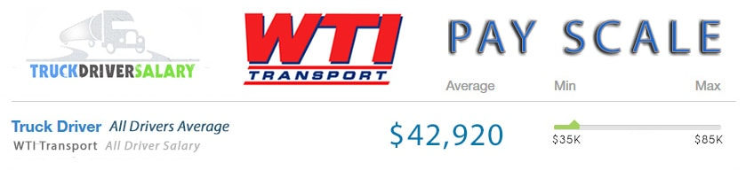 WTI Transport Pay Scale