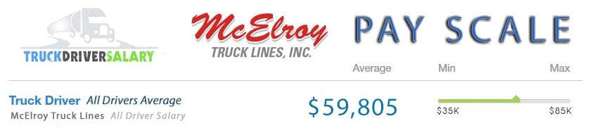 McElroy Truck Lines Pay Scale