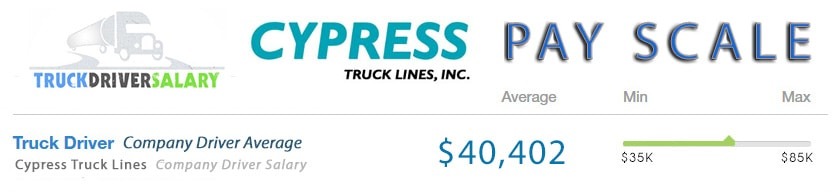 Cypress Truck Lines Pay Scale