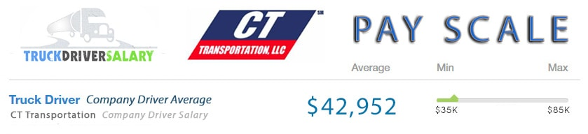 CT Transportation Pay Scale