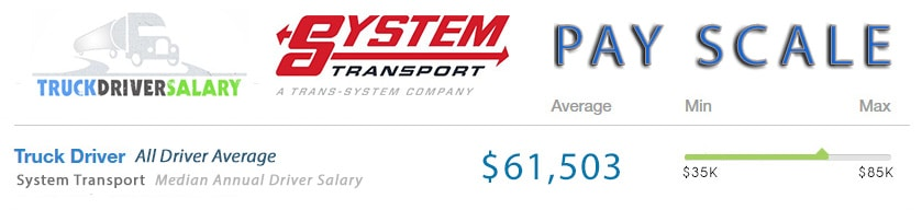System Transport Pay Scale