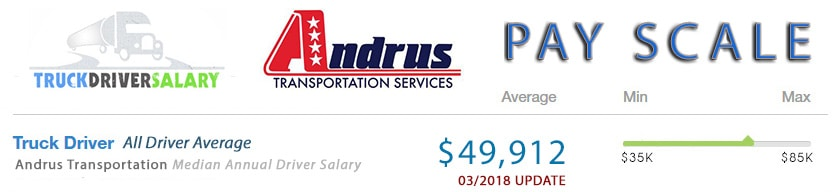 Andrus Transportation Pay Scale