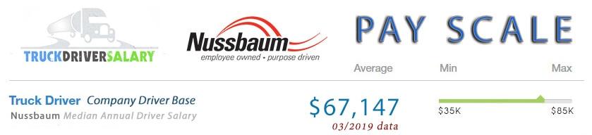 Nussbaum pay