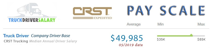 CRST Driver Pay