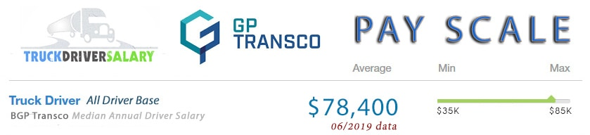 gp transco pay