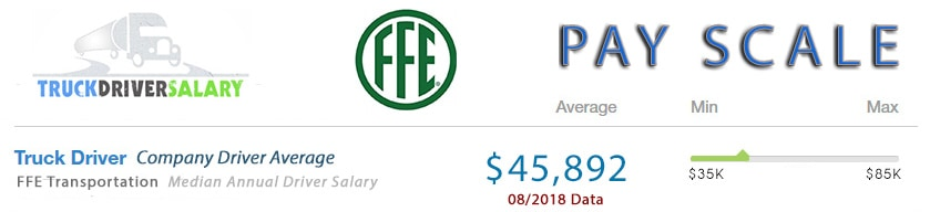 FFE Transportation Pay Data